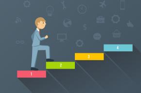 Quais são as etapas de um Processo de Gestão de Riscos?