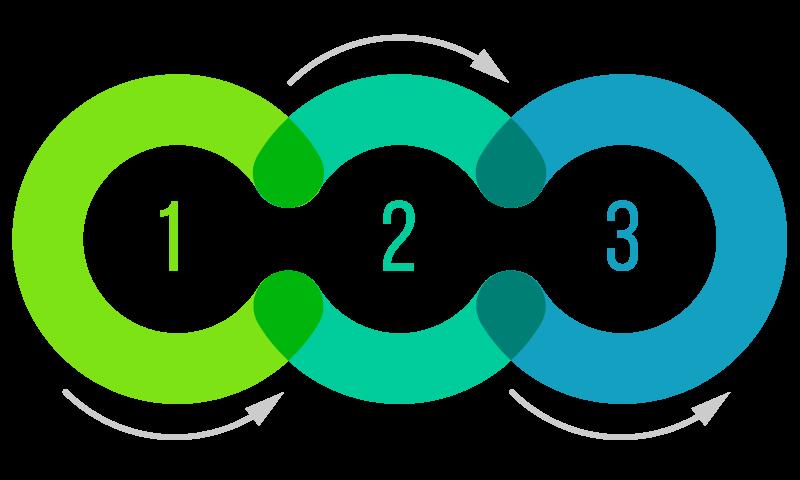 Gerenciamento de Riscos Corporativos (COSO 2017)